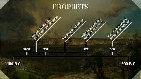 Prophets Timeline